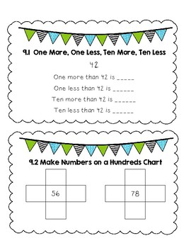 Envision 2.0 Topic 9 Exit Slips