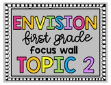 Envision First Grade Topic 2 Focus Wall