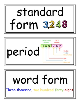 Envision Grade 4 Topic 1 Vocabulary Word Wall Cards