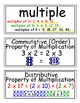 Envision Grade 4 Topic 3 Vocabulary Word Wall Cards
