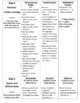 Envision Math 2.0 Lesson Plans Grade 1 - Topic 15