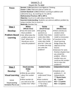 Envision Math 2 0 Lesson Plans Grade 1 - Topic 3
