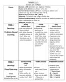 Envision Math 2.0 Lesson Plans Grade 1 - Topic 3