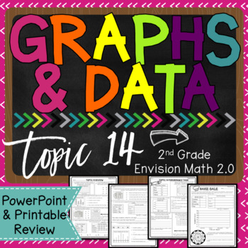 Envision Math 2.0 Topic 14 Review Graphs