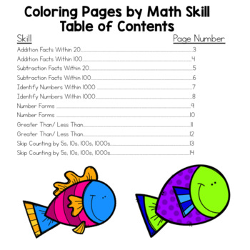 Envision Math 2.0 Topic 9 Color By Number Activities 2nd Grade