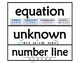 Envision Math 2.0 Vocabulary Words with Graphics 3rd Grade Cards