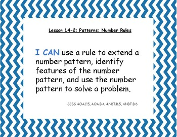 "Envision Math 2020 Grade 4 Topic 14 lesson titles, ""I Can"" statements, and CCSS"