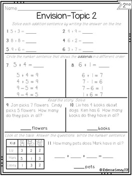 Envision Math: 2nd Grade Topic Test Reviews by Rebecca Seeley | TpT