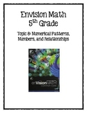 Envision Math Chapter 8
