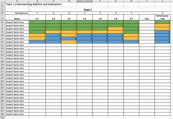 Envision Math Common Core Grade 2 Spreadsheet