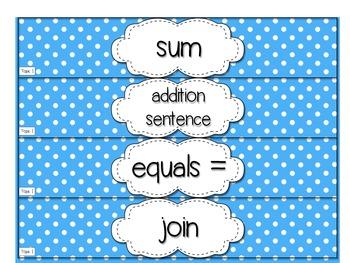 Envision Math First Grade Vocabulary Cards {Aqua Polka Dot Themed!}