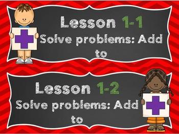 Envision Math Focus Board (red Chevron)