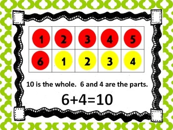Envision Math Grade 1 Texas Edition Topic 3 Essential Understandings