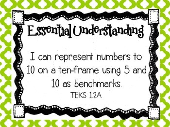 Envision Math Grade 1 Texas Edition Topic 3 Essential Unde