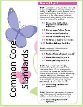 Envision Math Grade 1 Topic 2 Common Core Poster