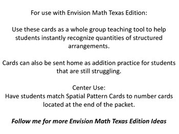 Envision Math Texas Edition Spatial Patterns Cards