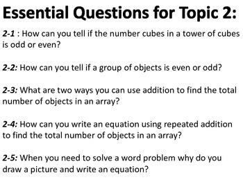 Envision Math Topic 2 Concept Board Grade 2
