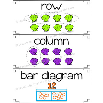 Envision Math Topic 2 Vocabulary Cards ~ 2nd Grade