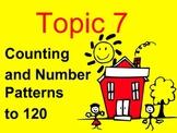 Envision Math Topic 7 Focus Wall