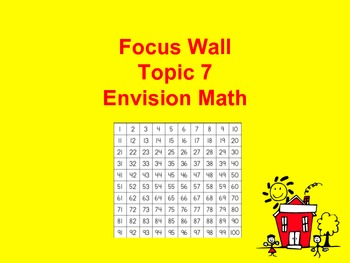 Envision Math Topic 7 Focus Wall