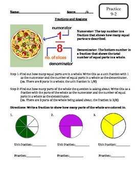 Envision Math - Topic 9 - understanding Fractions - Extra Materials -3rd Grade