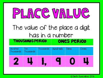 (3rd Grade) Envision Math Vocabulary Posters: Topic 1