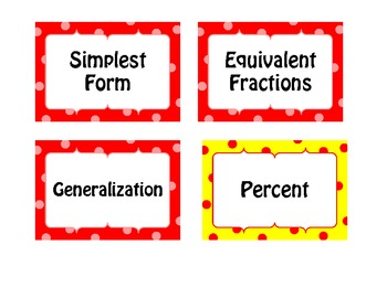 Envision Math Word Wall