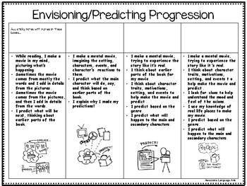 Envision/Predict Progression Chart
