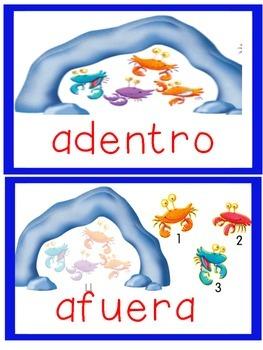 Envision topic 1 vocabulary spanish