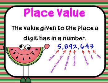 Envisions Grade 3 Topic 1 Vocabulary