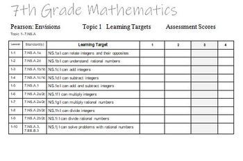 Envisions Math 7th Grade Learning Targets