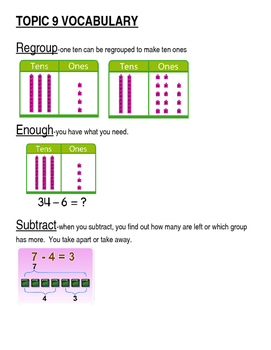 Envisions Math Grade 2 Topic 9 Vocabulary