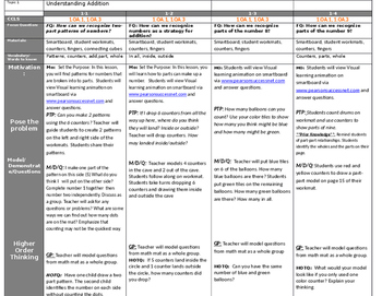 Envisions Topic 1 Lesson Plans EDITABLE Common Core