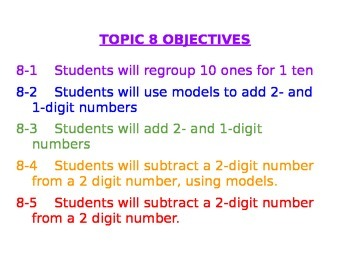 Envisions Topic 8 Objectives