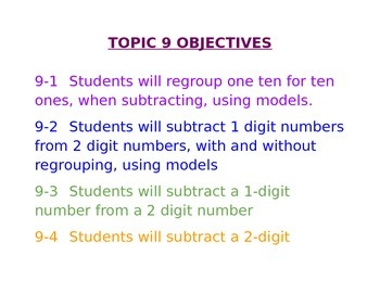 Envisions Topic 9 Objectives