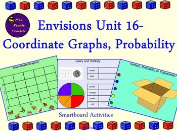 Coordinate Graphs, Probability (Smartboard)