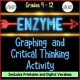 Enzymes: Graphing and Critical Thinking / Problem Solving Worksheet