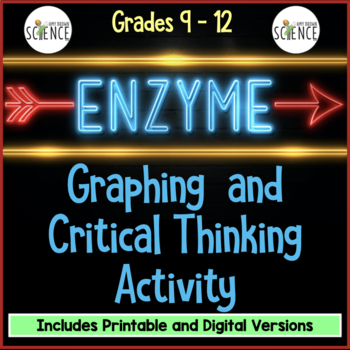 Enzymes Graphing Activities