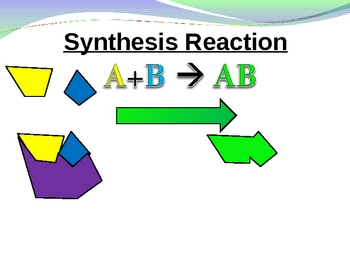 Enzymes Overview