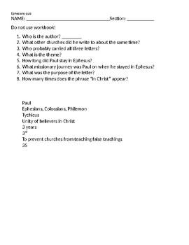 Ephesians background quiz
