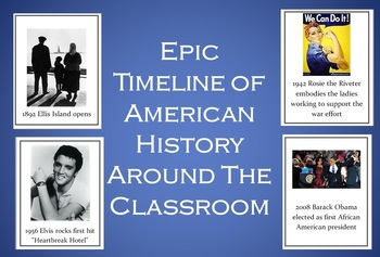 Epic Timeline of American History Around The Classroom