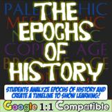Paleolithic, Neolithic Eras, Iron Age, Bronze Age, Stone Age: Epochs of History