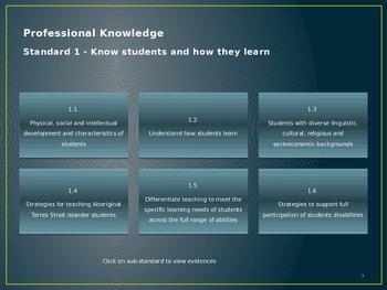 Eportfolio Australian Teaching Standards eportfolio