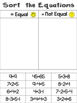 Equal Equations Sorts