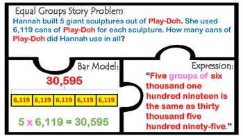 Equal Groups, Equal Rates, Comparison Multiplication Word Problems 3rd 4th Grade
