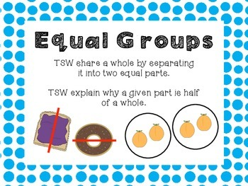 Equal Groups/Equal Parts