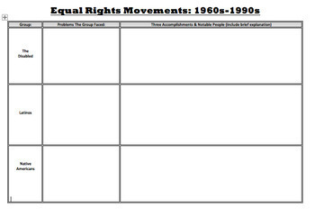 Equal Rights Movement of the 1970's