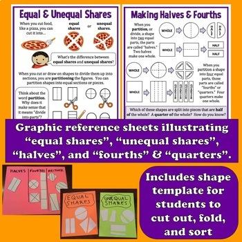 Equal Shares - partitioning into halves/fourths task cards & printables (set a)