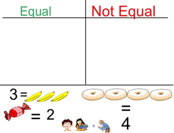 Equal and not Equal