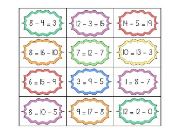 Equal/Not Equal Equation Sorts - Addition/Subtraction BUNDLE